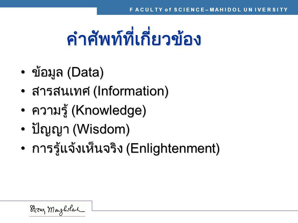 คำศัพท์ที่เกี่ยวข้อง ข้อมูล (Data)ข้อมูล (Data) สารสนเทศ (Information)สารสนเทศ (Information) ความรู้ (Knowledge)ความรู้ (Knowledge) ปัญญา (Wisdom)ปัญญ