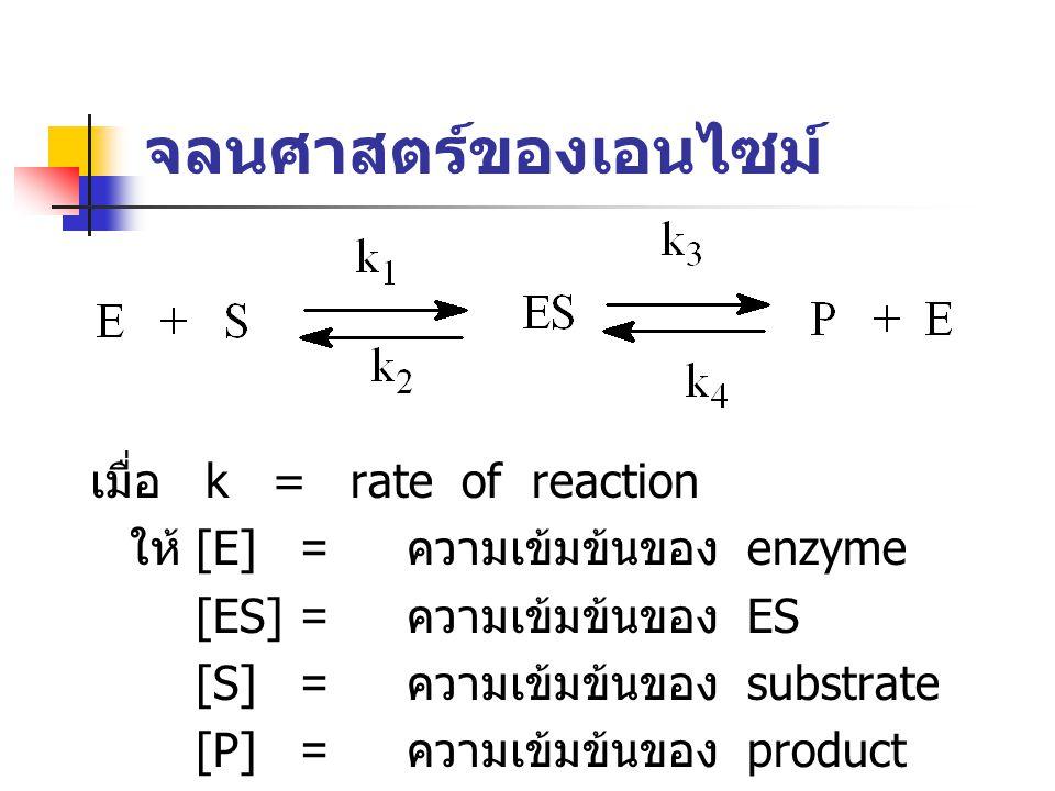 จลนศาสตร์ของเอนไซม์ เมื่อ k = rate of reaction ให้ [E] = ความเข้มข้นของ enzyme [ES]= ความเข้มข้นของ ES [S]= ความเข้มข้นของ substrate [P]= ความเข้มข้นข