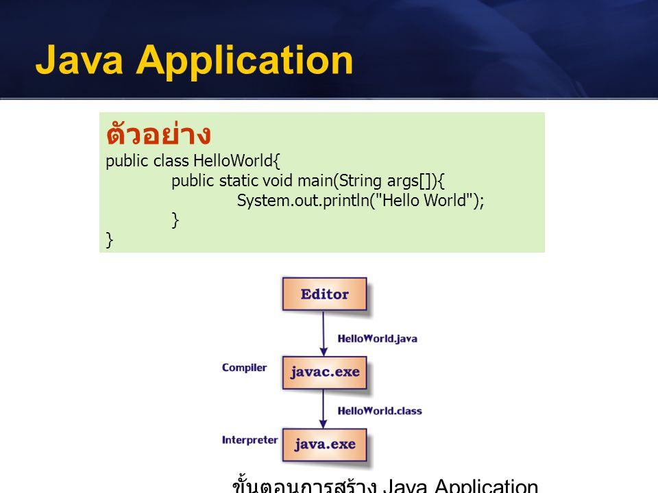 การเขียนโปรแกรมเชิงวัตถุโดยใช้ Java : การ เรียกใช้ method ของ object objectName.methodName[(arguments)];  objectName คือชื่อของ object  methodName คือชื่อ method ของ object นั้น  arguments คือค่าที่ต้องการส่งผ่านไปให้กับ method ของ object นั้น โดยที่จะต้องมี ชนิดข้อมูลและจำนวน argument ให้สอดคล้องกับที่ประกาศใน method ของ object นั้น  ตัวอย่าง s1.setName( Thana );