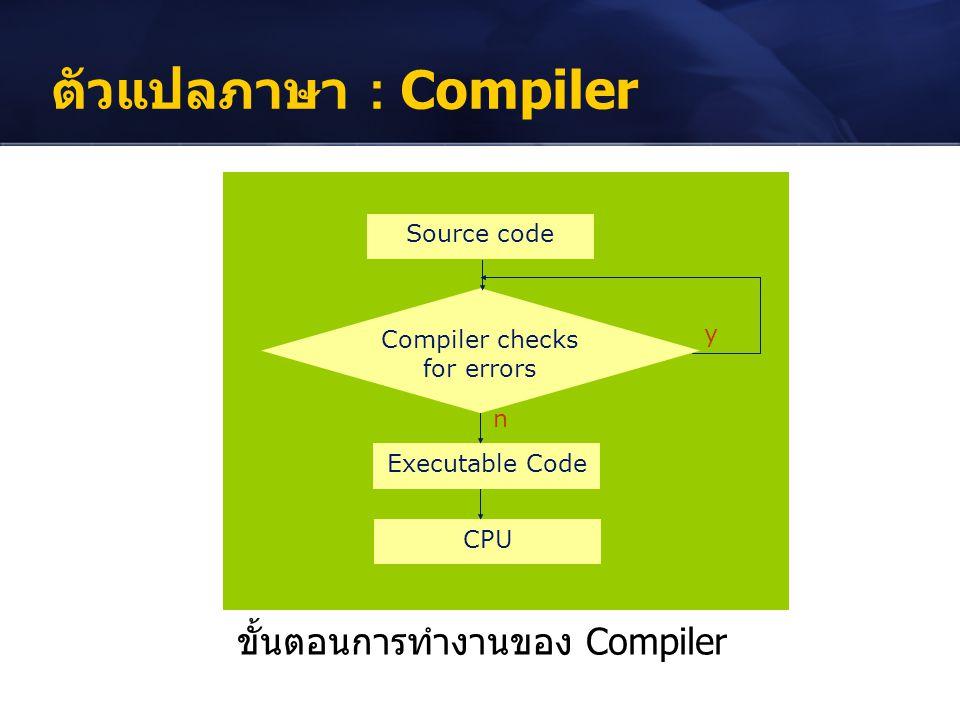 ตัวแปลภาษา : Compiler Source code Compiler checks for errors Executable Code CPU y n ขั้นตอนการทำงานของ Compiler
