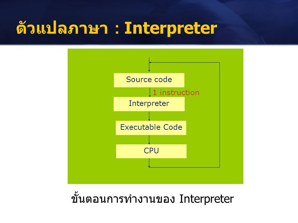 ตัวแปลภาษา : Interpreter Source code Interpreter Executable Code CPU 1 instruction ขั้นตอนการทำงานของ Interpreter