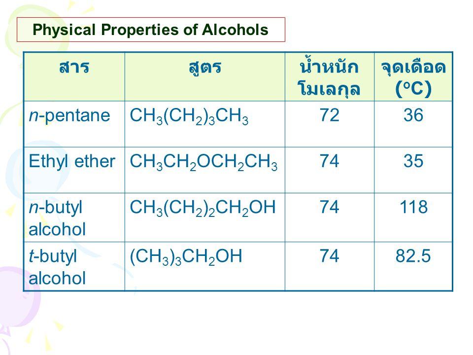 Physical Properties of Alcohols สารสูตรน้ำหนัก โมเลกุล จุดเดือด ( o C) n-pentaneCH 3 (CH 2 ) 3 CH 3 7236 Ethyl etherCH 3 CH 2 OCH 2 CH 3 7435 n-butyl alcohol CH 3 (CH 2 ) 2 CH 2 OH74118 t-butyl alcohol (CH 3 ) 3 CH 2 OH7482.5
