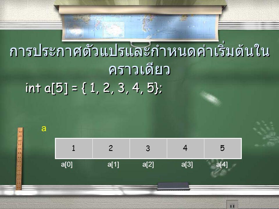 การประกาศตัวแปรและกำหนดค่าเริ่มต้นใน คราวเดียว int a[5] = { 1, 2, 3, 4, 5}; 54321 a a[0] a[1] a[2] a[3] a[4]