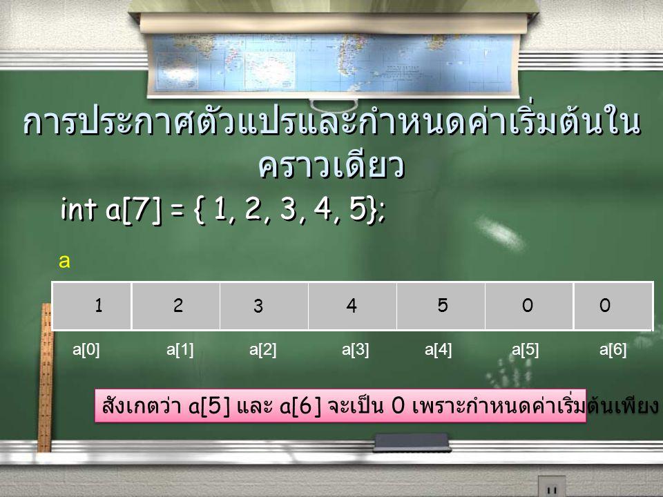 การประกาศตัวแปรและกำหนดค่าเริ่มต้นใน คราวเดียว int a[7] = { 1, 2, 3, 4, 5}; 0532140 a a[0] a[1] a[2] a[3] a[4] a[5] a[6] สังเกตว่า a[5] และ a[6] จะเป็