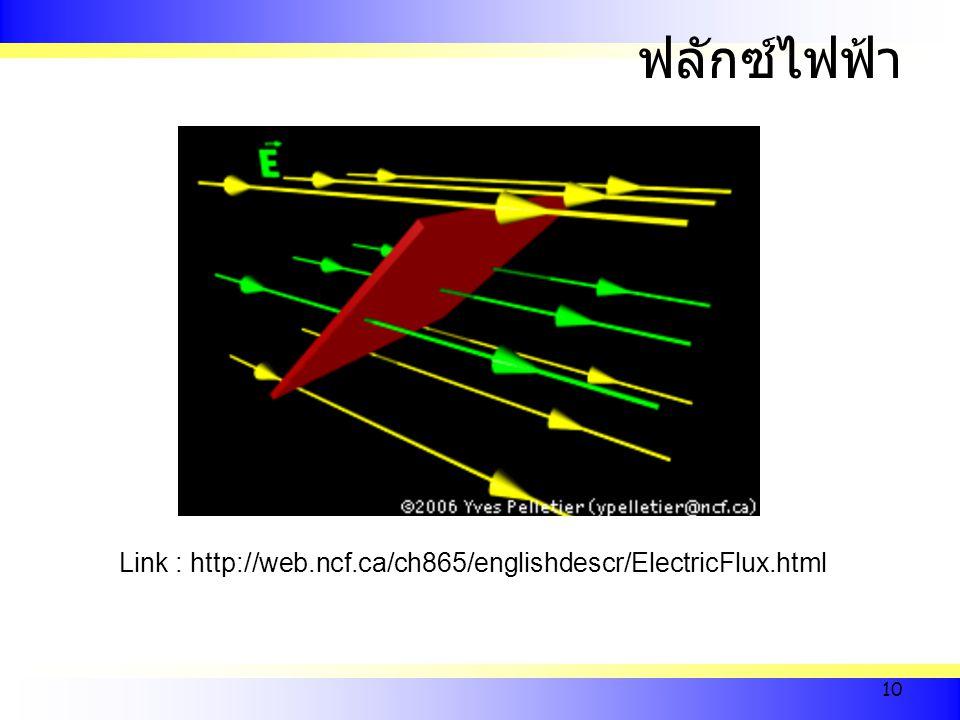 10 ฟลักซ์ไฟฟ้า Link : http://web.ncf.ca/ch865/englishdescr/ElectricFlux.html