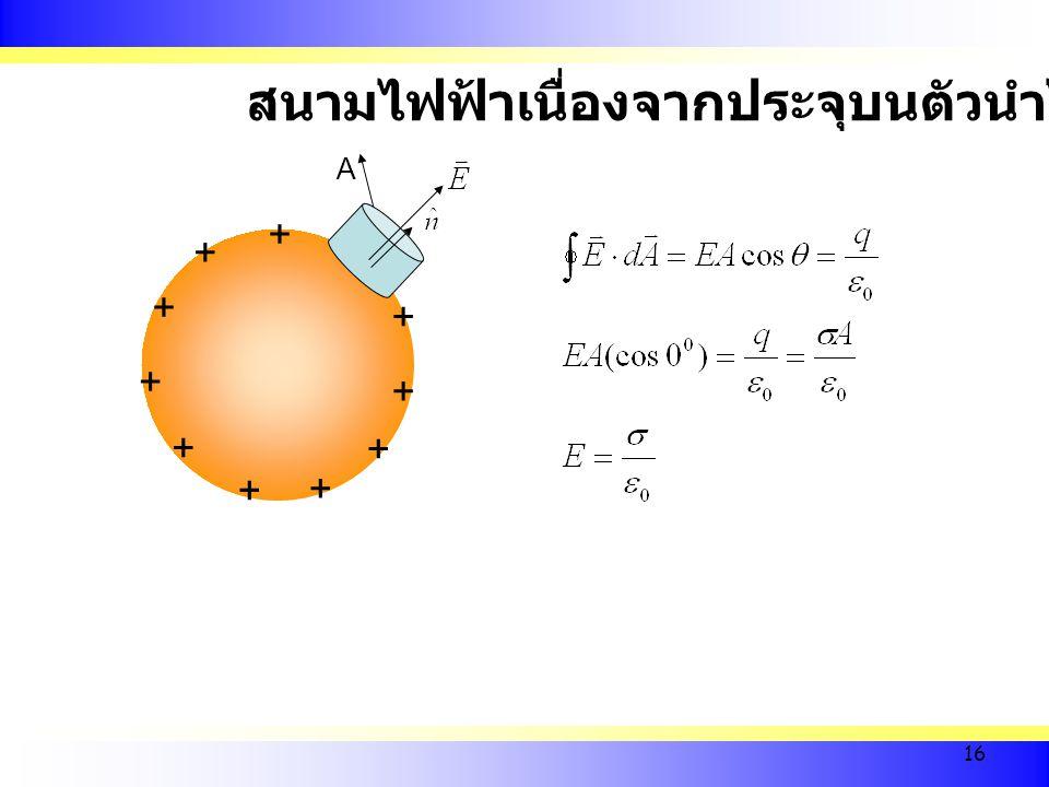 16 สนามไฟฟ้าเนื่องจากประจุบนตัวนำไฟฟ้า + + + + + + + + + + + A