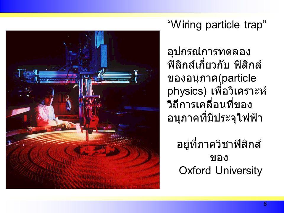 "8 ""Wiring particle trap"" อุปกรณ์การทดลอง ฟิสิกส์เกี่ยวกับ ฟิสิกส์ ของอนุภาค (particle physics) เพื่อวิเคราะห์ วิถีการเคลื่อนที่ของ อนุภาคที่มีประจุไฟฟ"