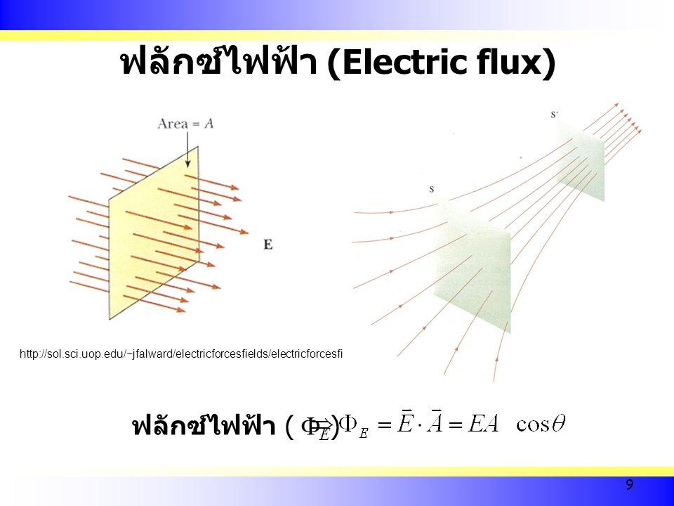9 ฟลักซ์ไฟฟ้า (Electric flux) ฟลักซ์ไฟฟ้า (  E ) http://sol.sci.uop.edu/~jfalward/electricforcesfields/electricforcesfields.html
