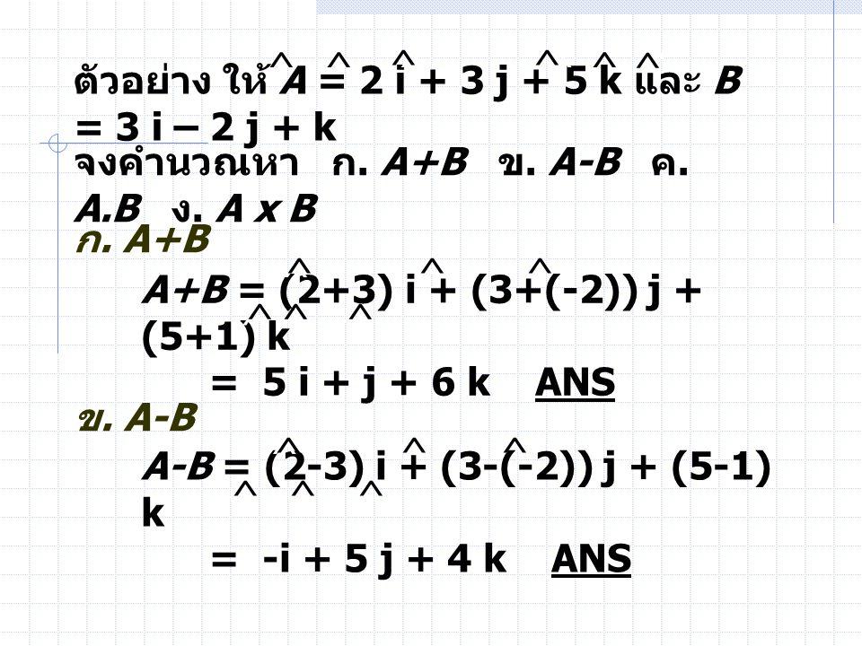 ตัวอย่าง ให้ A = 2 i + 3 j + 5 k และ B = 3 i – 2 j + k จงคำนวณหา ก. A+B ข. A-B ค. A.B ง. A x B ก. A+B A+B = (2+3) i + (3+(-2)) j + (5+1) k = 5 i + j +