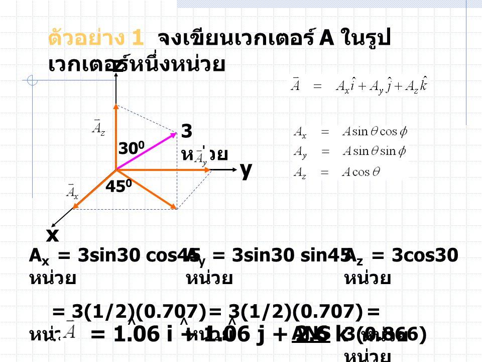 ตัวอย่าง 1 จงเขียนเวกเตอร์ A ในรูป เวกเตอร์หนึ่งหน่วย 30 0 45 0 3 หน่วย A x = 3sin30 cos45 หน่วย = 3(1/2)(0.707) หน่วย A y = 3sin30 sin45 หน่วย = 3(1/