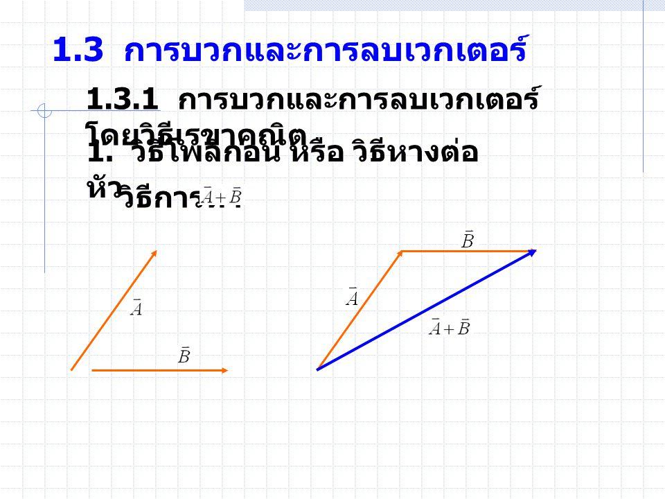 1.3 การบวกและการลบเวกเตอร์ 1.3.1 การบวกและการลบเวกเตอร์ โดยวิธีเรขาคณิต 1. วิธีโพลิกอน หรือ วิธีหางต่อ หัว วิธีการหา