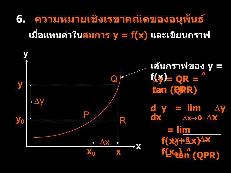 6. ความหมายเชิงเรขาคณิตของอนุพันธ์ เมื่อแทนค่าในสมการ y = f(x) และเขียนกราฟ xx R P Q x0x0 x x y y y0y0 yy เส้นกราฟของ y = f(x)  y = QR = tan (QPR