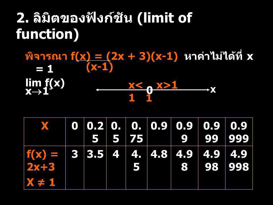 2. ลิมิตของฟังก์ชัน (limit of function) พิจารณา f(x) = (2x + 3)(x-1) หาค่าไม่ได้ที่ x = 1 lim f(x) x1-x1- X00.2 5 0. 5 0. 75 0.90.9 9 0.9 99 0.9 999