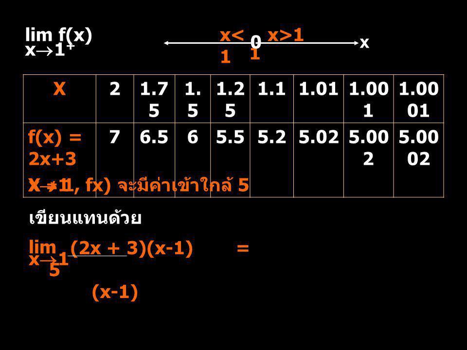 X21.7 5 1. 5 1.2 5 1.11.011.00 1 1.00 01 f(x) = 2x+3 X ≠ 1 76.565.55.25.025.00 2 5.00 02 x1+x1+ lim f(x) x  1, fx) จะมีค่าเข้าใกล้ 5 เขียนแทนด้วย (
