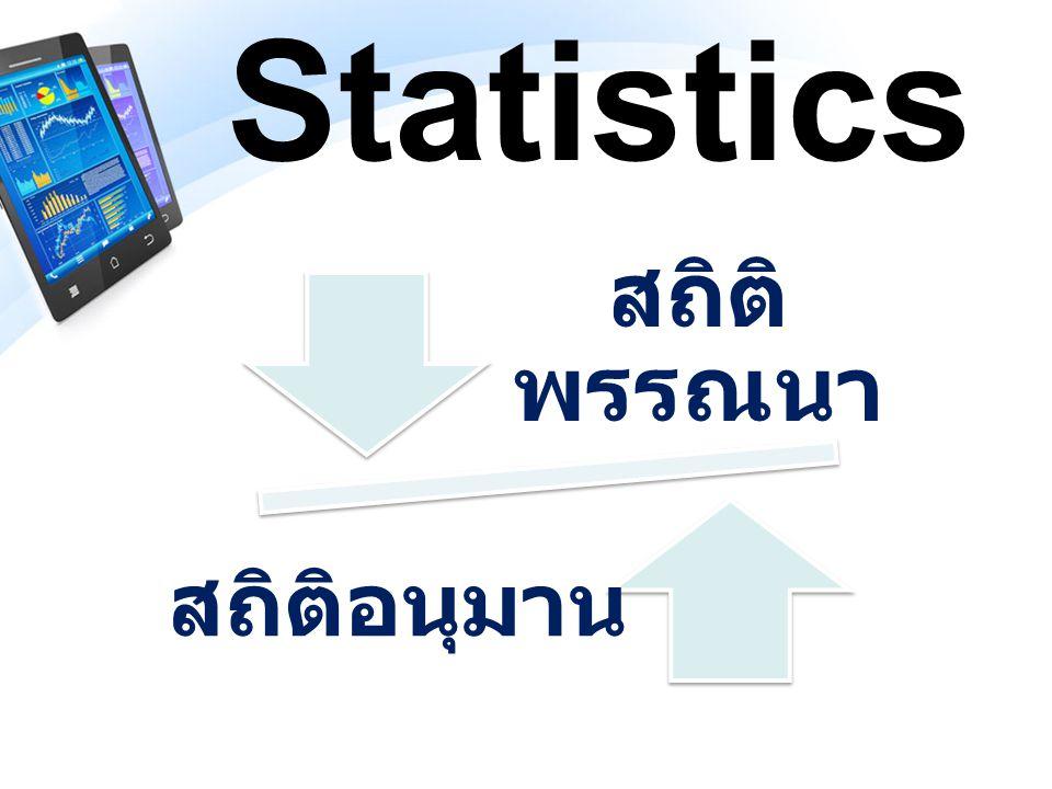 สถิติพรรณนา (Descriptive statistics) สถิติพรรณนา (Descriptive statistics) หรือเรียกอีกอย่างหนึ่งว่า สถิติบรรยาย เป็นสถิติที่มุ่งศึกษาเพื่อ อธิบายเรื่องราวต่างๆ ของกลุ่มประชากร (Population) สถิติพรรณนา มีหลายชนิด ได้แก่ สถิติพื้นฐาน เช่น ความถี่ สัดส่วน ร้อยละ การวัดตำแหน่ง เช่น อันดับที่ ควอไทล์ เด ไซล์ เปอร์เซ็นไทล์ การวัดแนวโน้มเข้าสู่ส่วนกลาง เช่น ฐานนิยม มัธยฐาน ค่าเฉลี่ยเลขคณิต ค่าเฉลี่ย เรขาคณิต ค่าเฉลี่ยฮาร์โมนิค การวัดการกระจาย เช่น พิสัย พิสัยควอไทล์ ส่วนเบี่ยงเบนเฉลี่ย ส่วนเบี่ยงเบนมาตรฐาน ความแปรปรวน สัมประสิทธิ์กระจาย