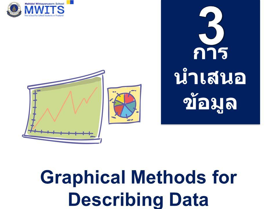  การจัดนำเสนอข้อมูลเป็นตาราง  การจัดนำเสนอข้อมูลเป็นกราฟแท่ง  การจัดนำเสนอข้อมูลเป็นกราฟเส้น  การจัดนำเสนอข้อมูลเป็นกราฟวงกลม  การจัดนำเสนอข้อมูลเป็นกราฟรูปภาพ  ฮิสโทแกรม (Histogram)  รูปหลายเหลี่ยมของความถี่ (Frequency Polygon)  โค้งความถี่ (Frequency Curves)  แผนภาพต้น - ใบ (Stem-and-Leaf Plot หรือ Stem Plot) การนำเสนอข้อมูล