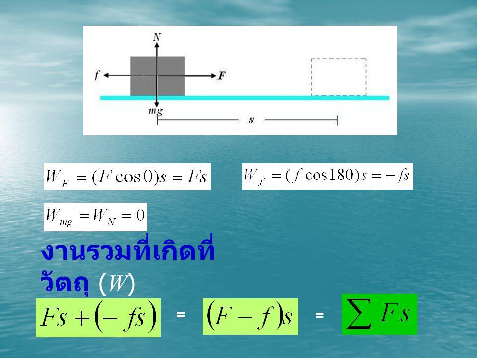 Ex กล่องใบหนึ่งมวล 10 กิโลกรัม ถูกลากให้เคลื่อนที่บนพื้นด้วยแรง 50 นิวตันในทิศทำมุมกับแนวระดับ 37 องศา กล่องเคลื่อนที่ไปได้ระยะ 10 เมตรในแนวระดับ ถ้าหากสัมประสิทธิ์ ความเสียดทานจลน์ระหว่างกล่องกับ พื้นเป็น 0.5 จงหา ก.