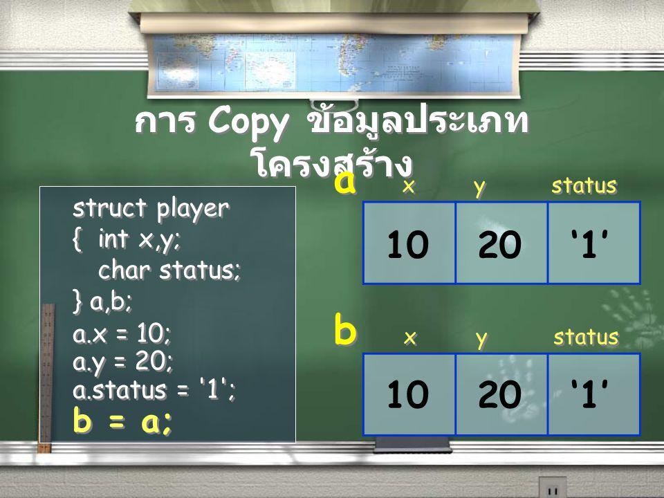 การ Copy ข้อมูลประเภท โครงสร้าง struct player {int x,y; char status; } a,b; struct player {int x,y; char status; } a,b; a x y status a.x = 10; a.y = 2