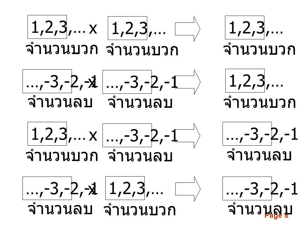 Page 8 1,2,3,… จำนวนบวก x 1,2,3,… จำนวนบวก 1,2,3,… จำนวนบวก …,-3,-2,-1 จำนวนลบ x …,-3,-2,-1 จำนวนลบ 1,2,3,… จำนวนบวก 1,2,3,… จำนวนบวก x …,-3,-2,-1 จำน