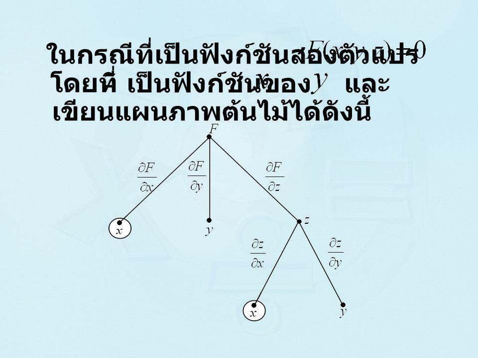 โดยที่ เป็นฟังก์ชันของ และ เขียนแผนภาพต้นไม้ได้ดังนี้ ในกรณีที่เป็นฟังก์ชันสองตัวแปร