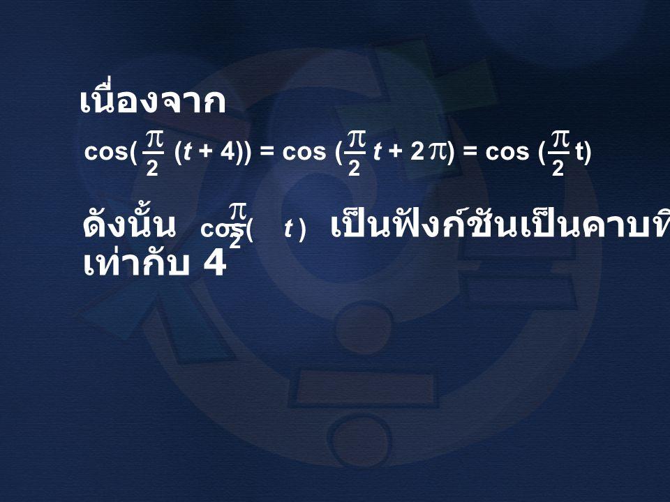 เนื่องจาก cos( (t + 4)) = cos ( t + 2 ) = cos ( t) 222 ดังนั้น cos( t ) เป็นฟังก์ชันเป็นคาบที่คาบ เท่ากับ 4 2