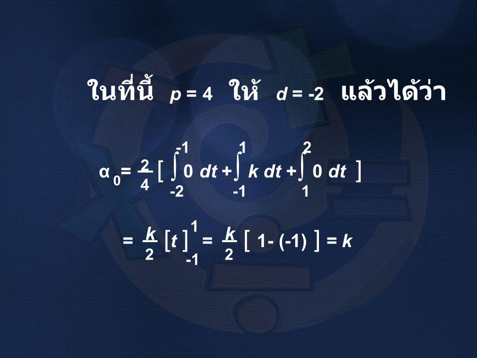 ในที่นี้ p = 4 ให้ d = -2 แล้วได้ว่า α = [ 0 dt + k dt + 0 dt ] 0 ∫ 2 1 2424 ∫ 1 ∫ -2 = [ t ] = [ 1- (-1) ] = k k2k2 1 k2k2