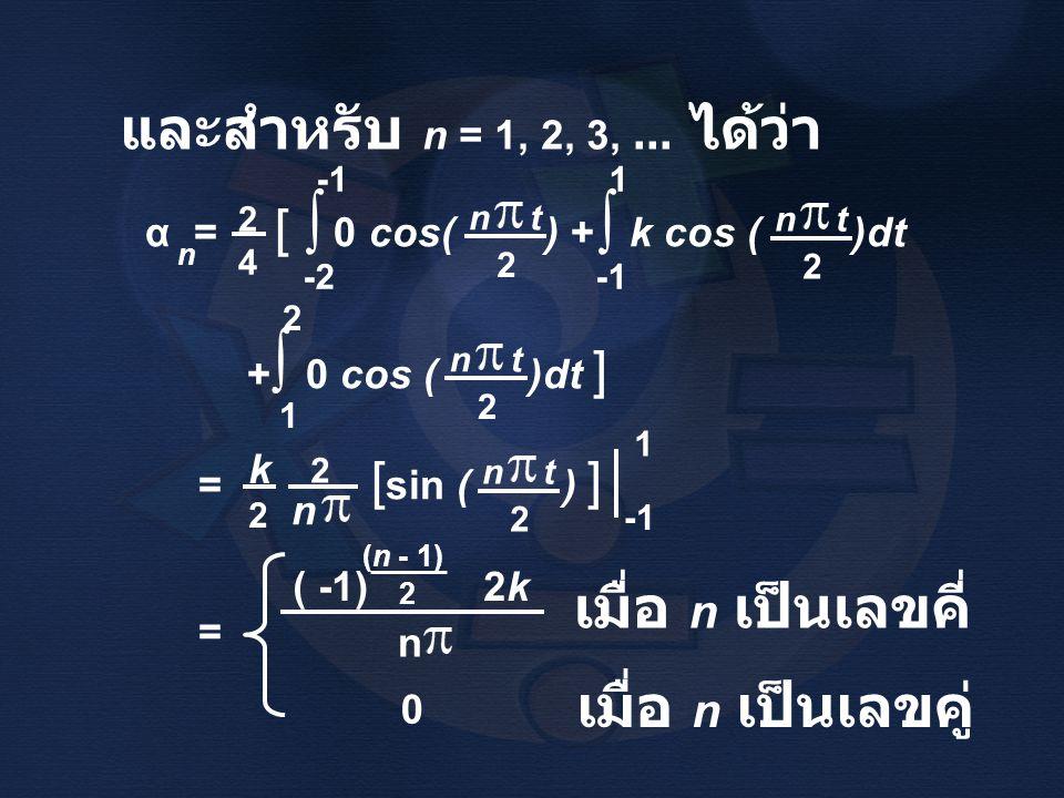 และสำหรับ n = 1, 2, 3,... ได้ว่า α = [ 0 cos( ) + k cos ( )dt n 2424 ∫ 1 ∫ -2 2 n t 2 ∫ 2 1 + 0 cos ( )dt ] 2 n t = [ sin ( ) ] 1 2 n t k2k2 2 n n = (