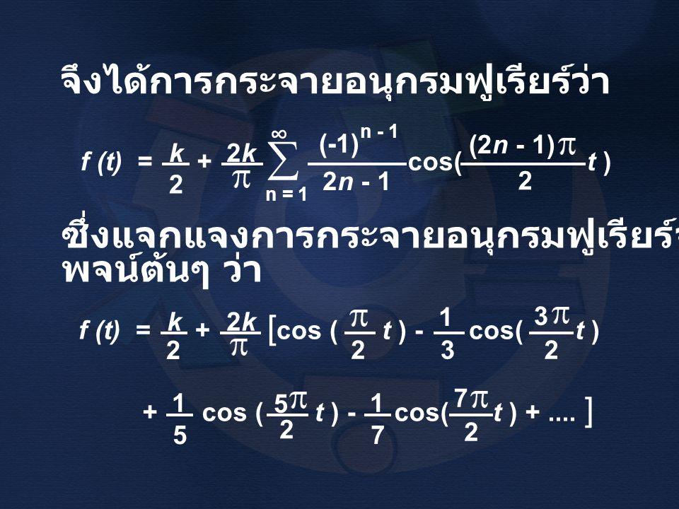 จึงได้การกระจายอนุกรมฟูเรียร์ว่า ซึ่งแจกแจงการกระจายอนุกรมฟูเรียร์จะได้ พจน์ต้นๆ ว่า f (t) = + [ cos ( t ) - cos( t ) 2k2kk 2 3 232 1 f (t) = + cos( t