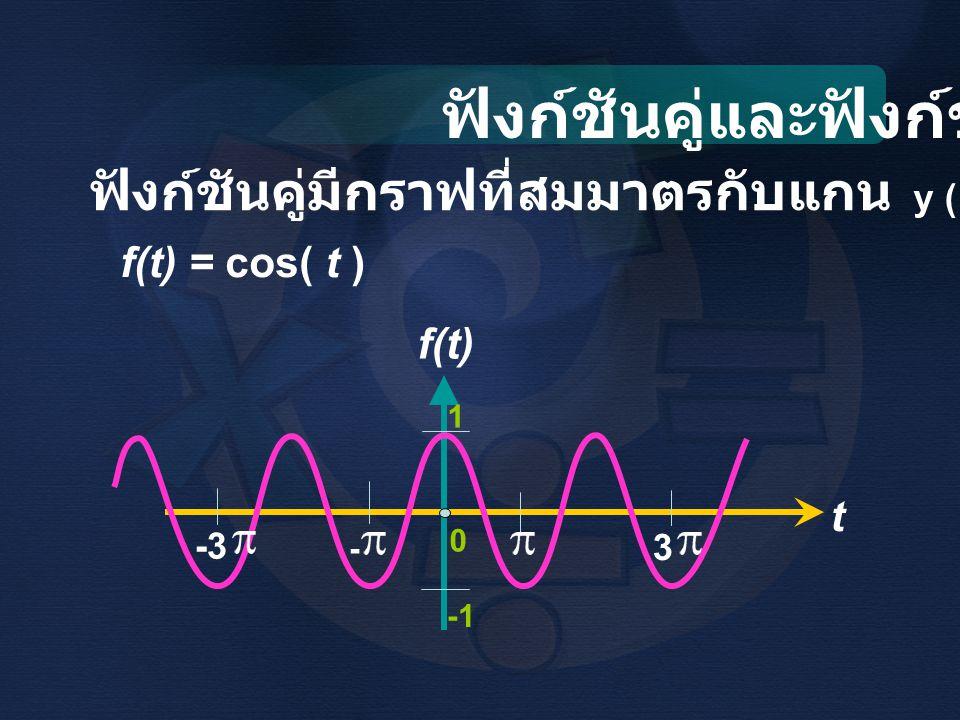 ฟังก์ชันคู่และฟังก์ชันคี่ f(t) t -3 1 0 - 3 ฟังก์ชันคู่มีกราฟที่สมมาตรกับแกน y ( =f(t) ) f(t) = cos( t )