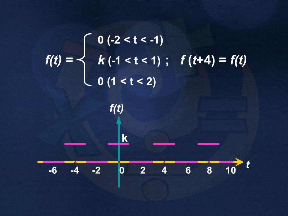 f(t) = ; f (t+4) = f(t) 0 (-2 < t < -1) k (-1 < t < 1) 0 (1 < t < 2) f(t) -6 -4 -2 0 2 4 6 8 10 t k