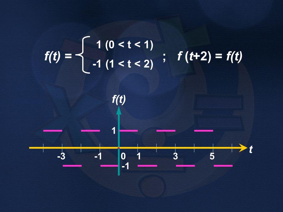 f(t) -3 -1 0 1 3 5 t f(t) = ; f (t+2) = f(t) 1 (0 < t < 1) -1 (1 < t < 2) 1