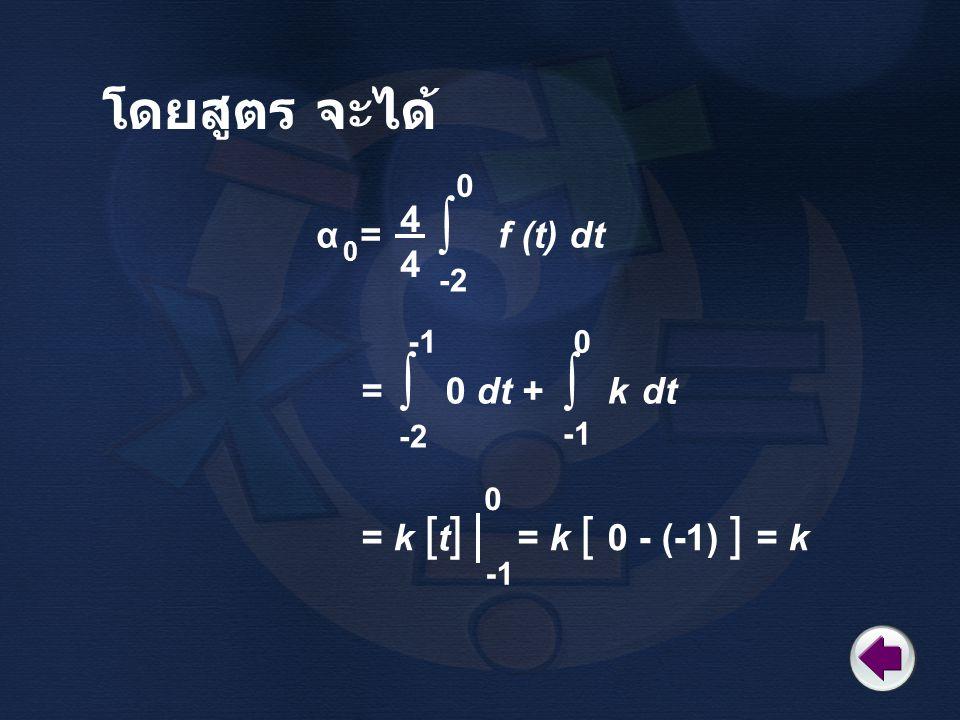 โดยสูตร จะได้ α = f (t) dt 0 4444 ∫ -2 0 = 0 dt + k dt ∫ 0 ∫ -2 = k [ t ] = k [ 0 - (-1) ] = k 0