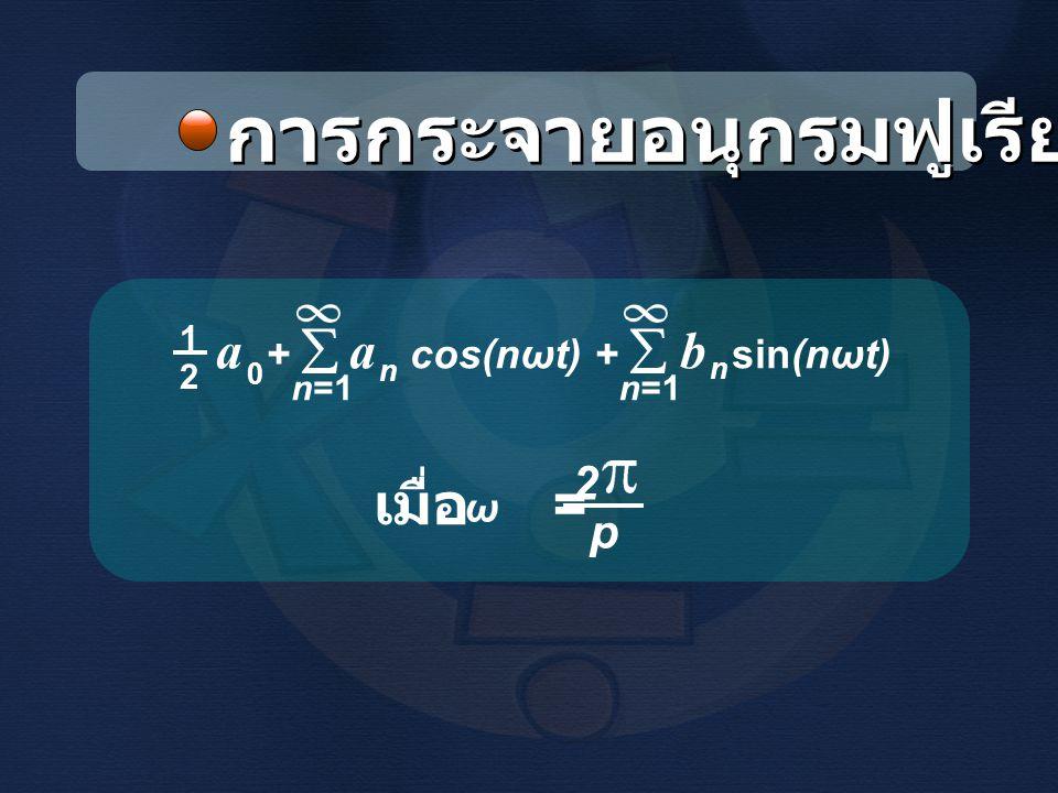 การกระจายอนุกรมฟูเรียร์ n=1 1212 a +  a cos(nωt) +  b sin(nωt) n=1 0 n n เมื่อ = ω 2 p