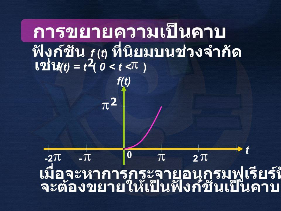 การขยายความเป็นคาบ ฟังก์ชัน f (t) ที่นิยมบนช่วงจำกัด -2 - 2 เมื่อจะหาการกระจายอนุกรมฟูเรียร์ฟังก์ชัน f(t) t 0 2 f(t) = t ( 0 < t < ) เช่น 2 จะต้องขยาย