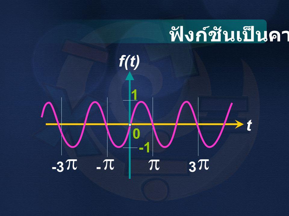 การขยายความเป็นคาบ ฟังก์ชัน f (t) ที่นิยมบนช่วงจำกัด -2 - 2 เมื่อจะหาการกระจายอนุกรมฟูเรียร์ฟังก์ชัน f(t) t 0 2 f(t) = t ( 0 < t < ) เช่น 2 จะต้องขยายให้เป็นฟังก์ชันเป็นคาบ