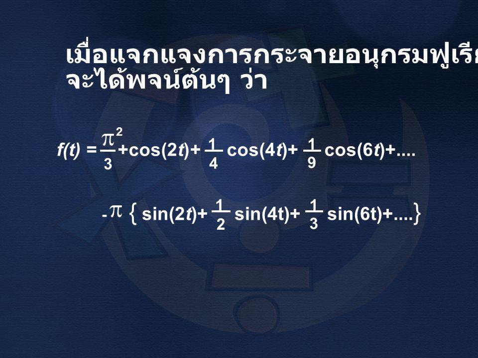 เมื่อแจกแจงการกระจายอนุกรมฟูเรียร์ f(t) = +cos(2t)+ cos(4t)+ cos(6t)+.... 3 4 1 9 1 2 จะได้พจน์ต้นๆ ว่า - { sin(2t)+ sin(4t)+ sin(6t)+.... } 2 1 3 1