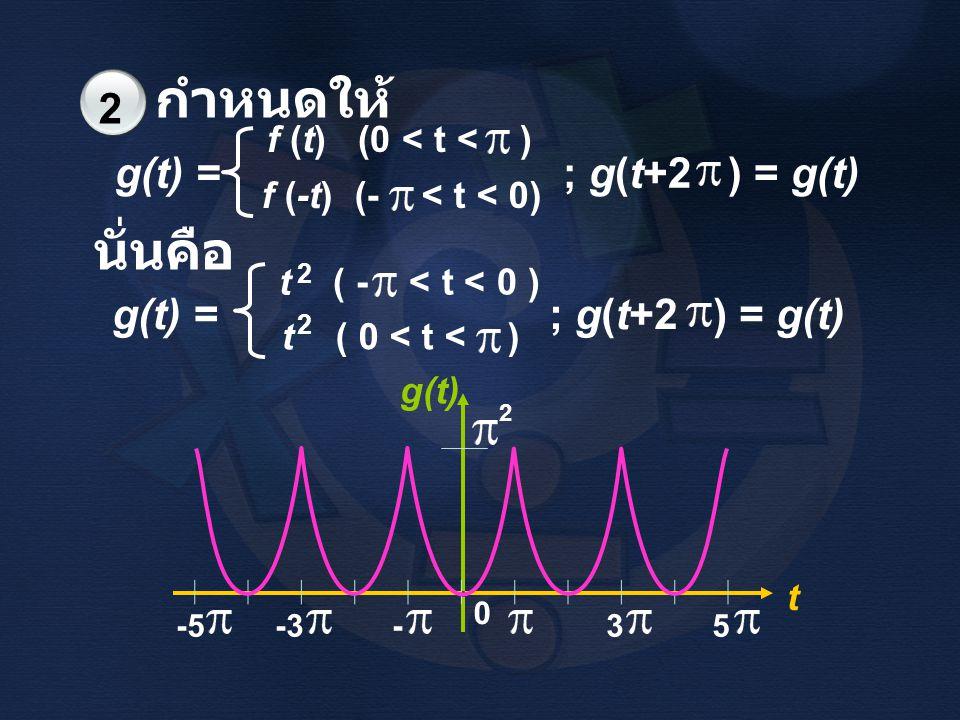 -5 -3 - 3 5 g(t) t 0 2 g(t) = ; g(t+2 ) = g(t) f (t) (0 < t < ) f (-t) (- < t < 0) นั่นคือ g(t) = ; g(t+2 ) = g(t) t ( - < t < 0 ) t ( 0 < t < ) 2 2 ก