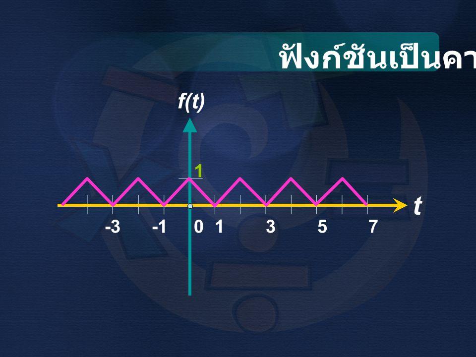 f(t) t 1 ค่าของ f(t) ไม่ซ้ำกันจึงไม่เป็นฟังก์ชันเป็นคาบ -4 -3 -2 - 2 3 4