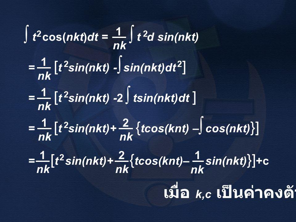 เมื่อ k,c เป็นค่าคงตัว t cos(nkt)dt = t d sin(nkt) ∫ 1 nk ∫ 22 = [ t sin(nkt) - sin(nkt)dt ] 1 nk ∫ 22 = [ t sin(nkt) -2 tsin(nkt)dt ] 1 nk ∫ 2 = [ t