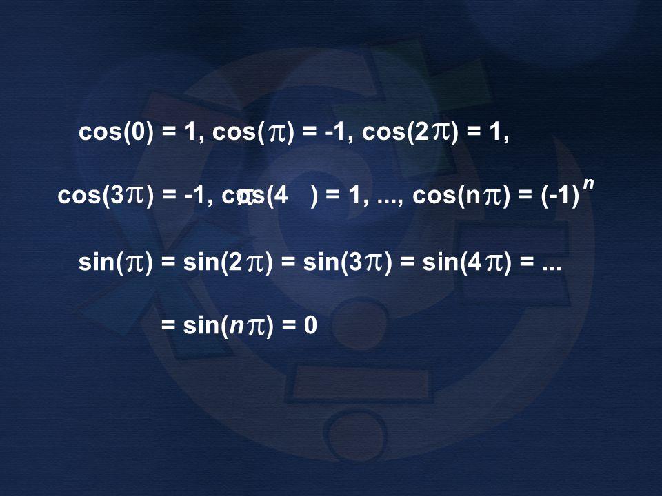 cos(0) = 1, cos( ) = -1, cos(2 ) = 1, cos(3 ) = -1, cos(4 ) = 1,..., cos(n ) = (-1) n sin( ) = sin(2 ) = sin(3 ) = sin(4 ) =... = sin(n ) = 0