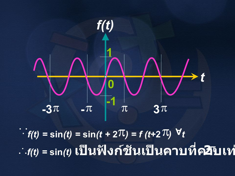 f(t) t 1 เป็นฟังก์ชันเป็นคาบ ที่คาบเท่ากับ 2 -3 -1 0 1 3 5 7 f(t) = 1- t (-1  t  1); f (t + 2) = f(t) f ( ) = f (- + 2) = f (- ) = 1- - = 3232 1212 1212 1212 1212 f ( ) = f ( + 2) = f ( ) = 1- = 5252 1212 1212 1212 1212 f (- ) = f (- + 2) = f (- ) = 3232 3232 1212 1212 f (-2) = f (-2 + 2) = f (0) = 1- 0 = 1