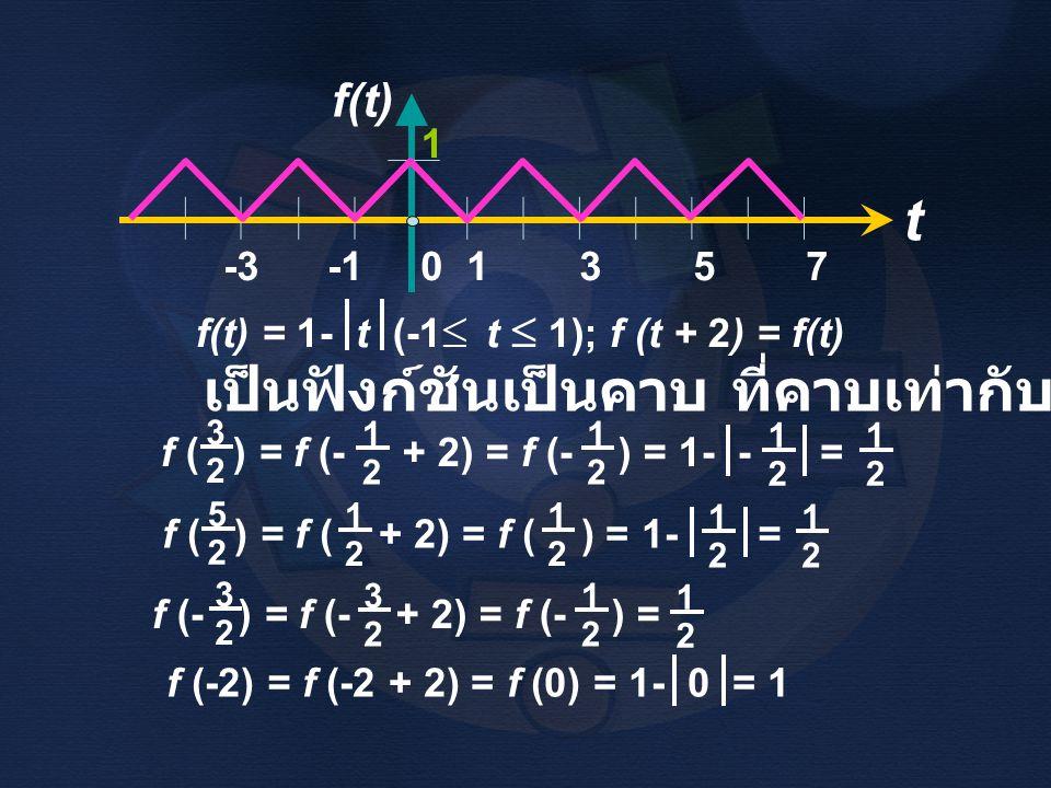 f(t) t 1 เป็นฟังก์ชันเป็นคาบ ที่คาบเท่ากับ 2 -3 -1 0 1 3 5 7 f(t) = 1- t (-1  t  1); f (t + 2) = f(t) f ( ) = f (- + 2) = f (- ) = 1- - = 3232 1212