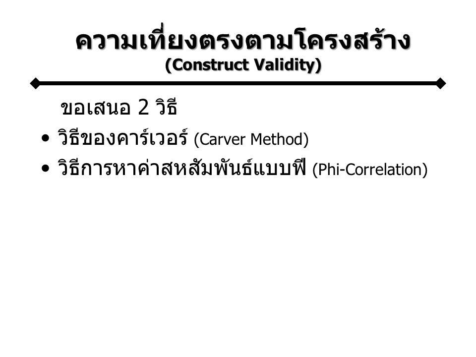 ความเที่ยงตรงตามโครงสร้าง (Construct Validity) ขอเสนอ 2 วิธี วิธีของคาร์เวอร์ (Carver Method) วิธีการหาค่าสหสัมพันธ์แบบฟี (Phi-Correlation)