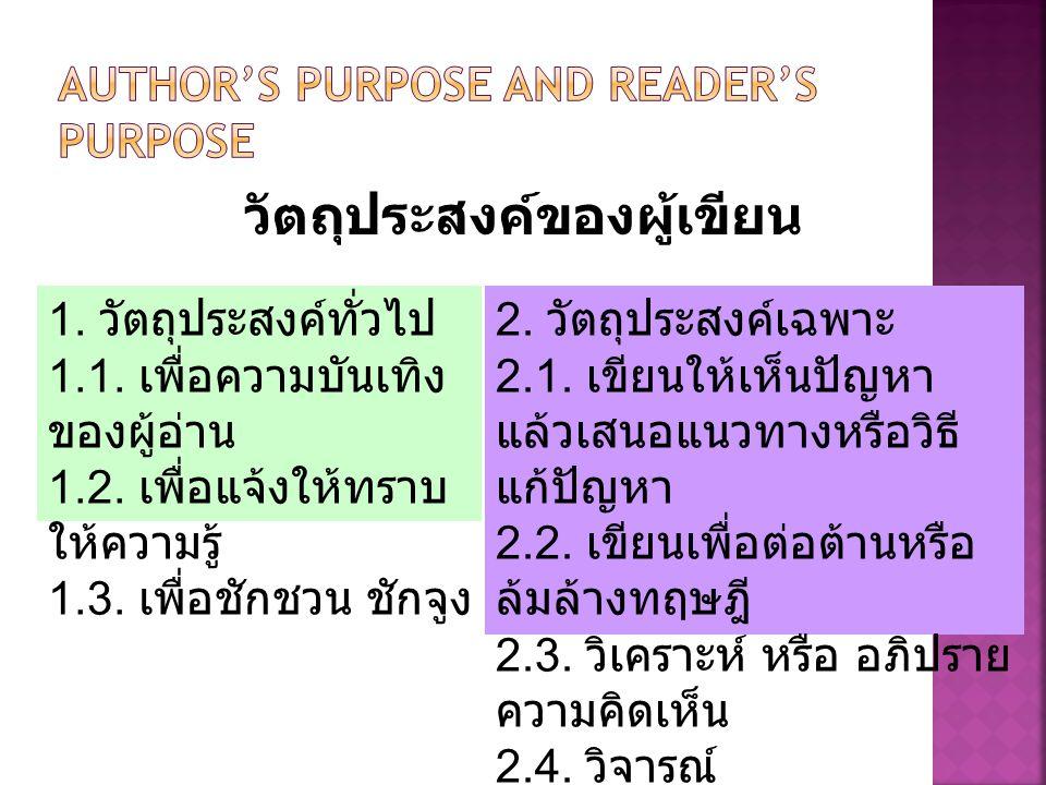 วัตถุประสงค์ของผู้เขียน 1. วัตถุประสงค์ทั่วไป 1.1. เพื่อความบันเทิง ของผู้อ่าน 1.2. เพื่อแจ้งให้ทราบ ให้ความรู้ 1.3. เพื่อชักชวน ชักจูง 2. วัตถุประสงค