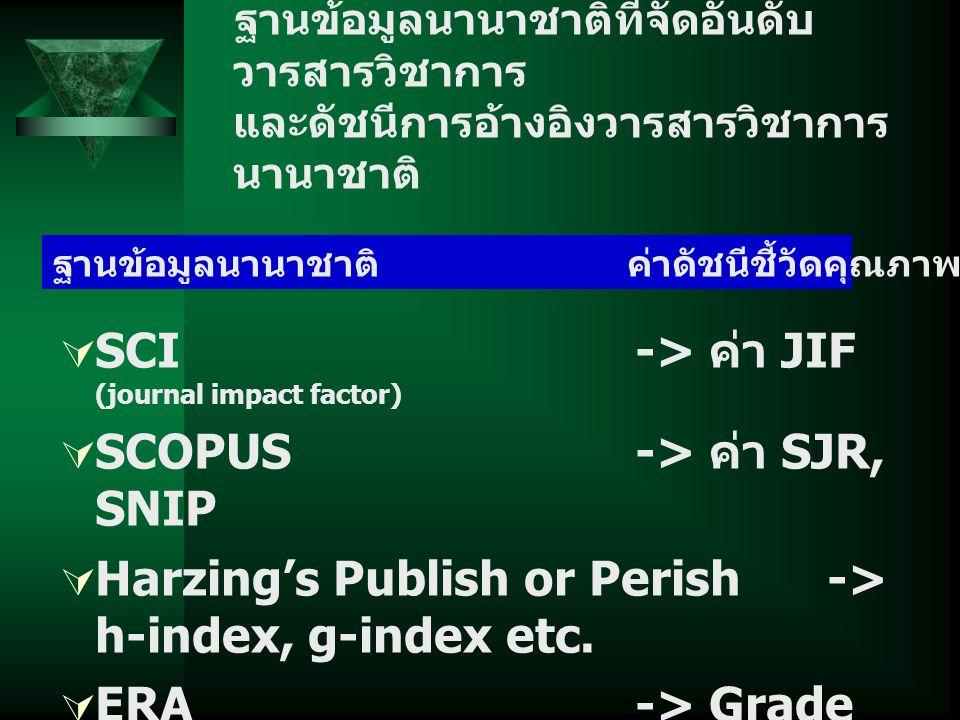 ฐานข้อมูลนานาชาติที่จัดอันดับ วารสารวิชาการ และดัชนีการอ้างอิงวารสารวิชาการ นานาชาติ  SCI -> ค่า JIF (journal impact factor)  SCOPUS -> ค่า SJR, SNI