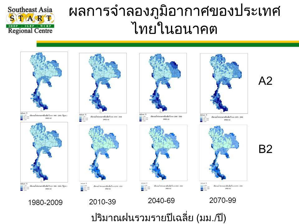 1980-2009 2010-39 2040-69 2070-99 A2 B2 ปริมาณฝนรวมรายปีเฉลี่ย (มม./ปี) ผลการจำลองภูมิอากาศของประเทศ ไทยในอนาคต