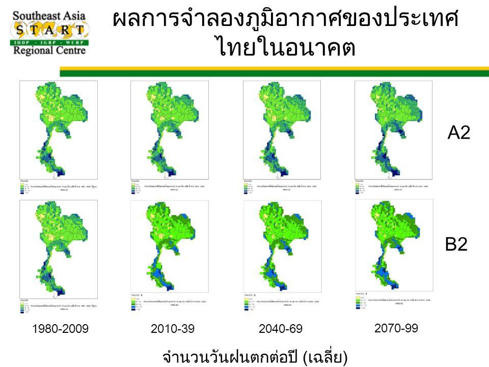 1980-20092010-392040-69 2070-99 A2 B2 จำนวนวันฝนตกต่อปี (เฉลี่ย) ผลการจำลองภูมิอากาศของประเทศ ไทยในอนาคต
