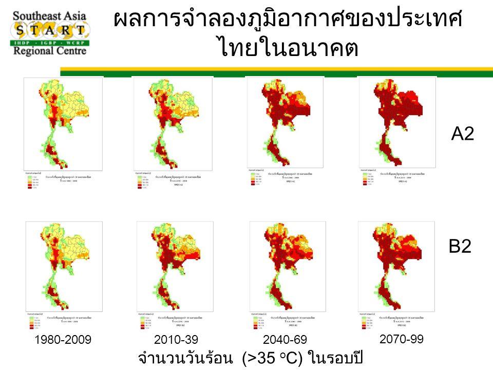 1980-20092010-392040-69 2070-99 A2 B2 จำนวนวันร้อน (>35 o C) ในรอบปี ผลการจำลองภูมิอากาศของประเทศ ไทยในอนาคต