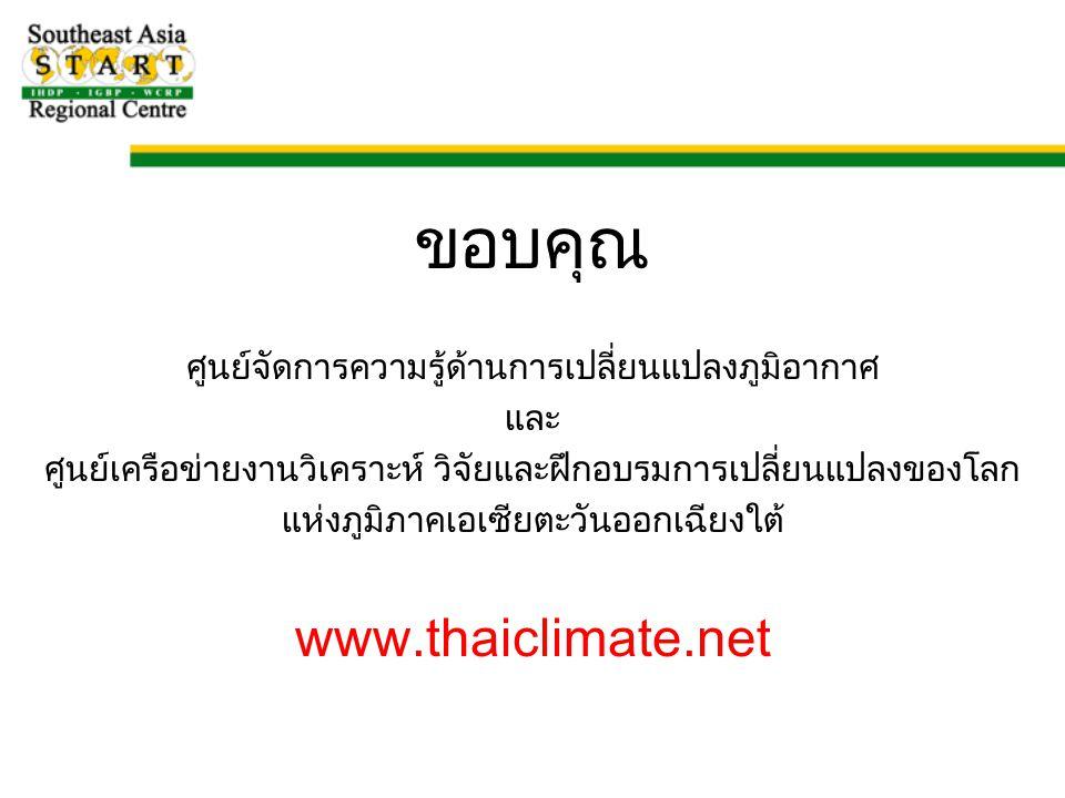ขอบคุณ ศูนย์จัดการความรู้ด้านการเปลี่ยนแปลงภูมิอากาศ และ ศูนย์เครือข่ายงานวิเคราะห์ วิจัยและฝึกอบรมการเปลี่ยนแปลงของโลก แห่งภูมิภาคเอเซียตะวันออกเฉียงใต้ www.thaiclimate.net