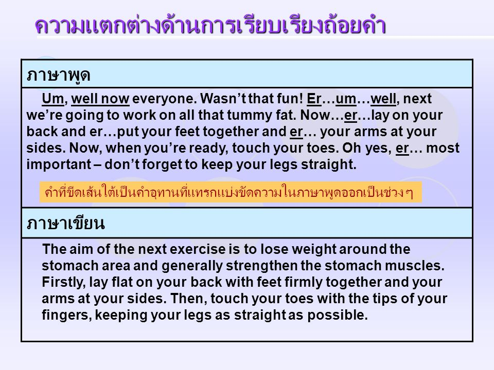 ภาษาพูด Um, well now everyone.Wasn't that fun.